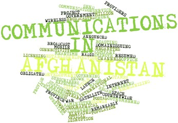 Word cloud for Communications in Afghanistan