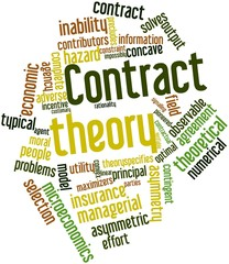 Word cloud for Contract theory