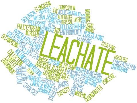 Word cloud for Leachate