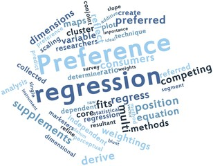 Word cloud for Preference regression
