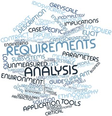 Word cloud for Requirements analysis