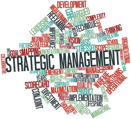 Word cloud for Strategic management