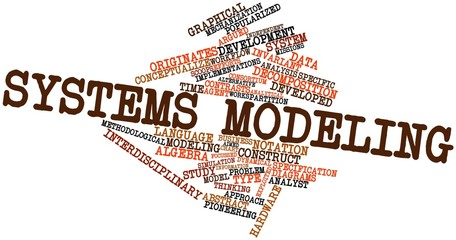 Word cloud for Systems modeling