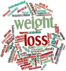 Word cloud for Weight loss
