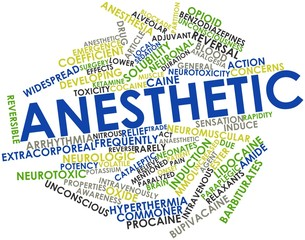 Word cloud for Anesthetic