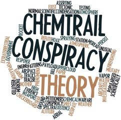 Word cloud for Chemtrail conspiracy theory