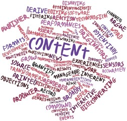 Word cloud for Content