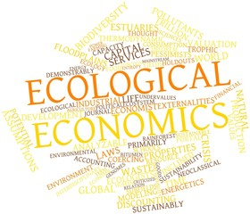 Word cloud for Ecological economics