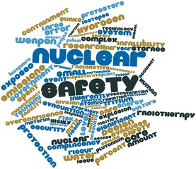 Word cloud for Nuclear safety
