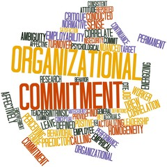 Word cloud for Organizational commitment