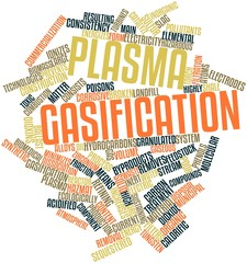 Word cloud for Plasma gasification