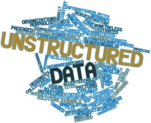 Word cloud for Unstructured data