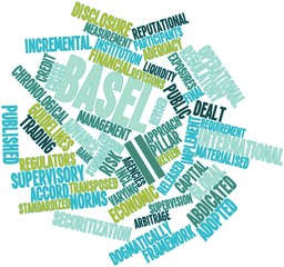Word cloud for Basel II