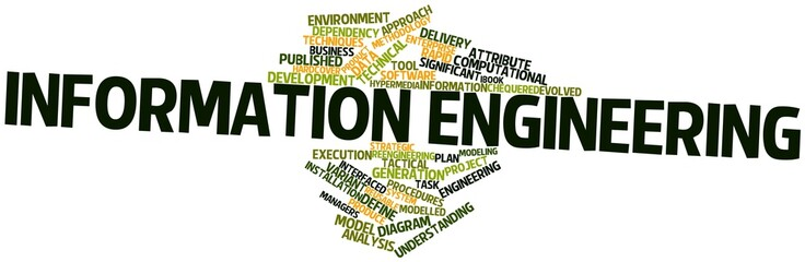 Word cloud for Information engineering