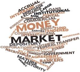 Word cloud for Money market