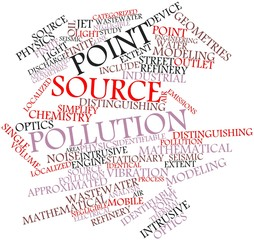 Word cloud for Point source pollution
