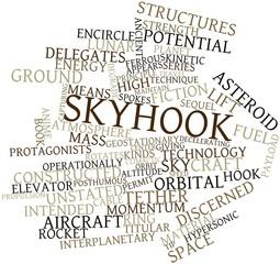 Word cloud for Skyhook