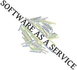 Word cloud for Software as a service