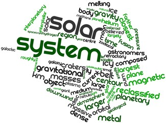 Word cloud for Solar System