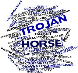 Word cloud for Trojan horse