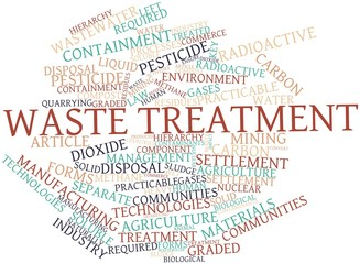 Word cloud for Waste treatment