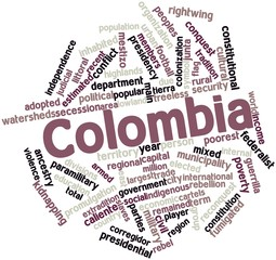 Word cloud for Colombia