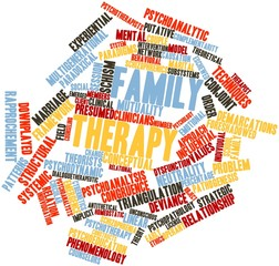 Word cloud for Family therapy