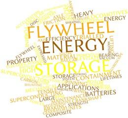 Word cloud for Flywheel energy storage