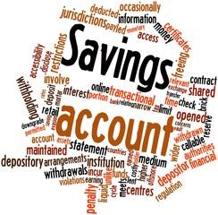 Word cloud for Savings account