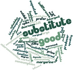 Word cloud for Substitute good