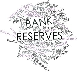 Word cloud for Bank reserves