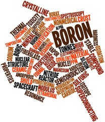 Word cloud for Boron