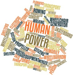Word cloud for Human power