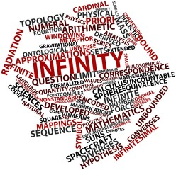 Word cloud for Infinity