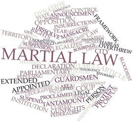 Word cloud for Martial law