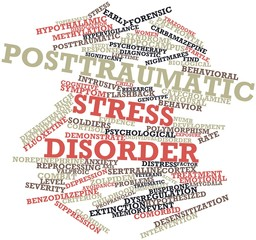 Word cloud for Posttraumatic stress disorder