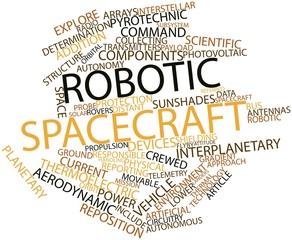 Word cloud for Robotic spacecraft