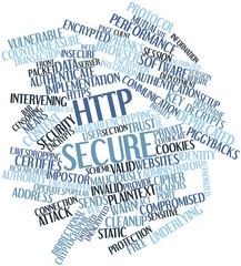 Word cloud for HTTP Secure