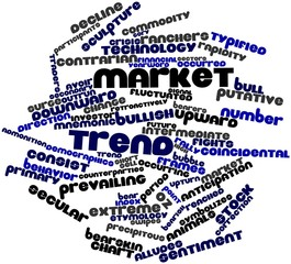 Word cloud for Market trend