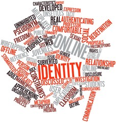 Word cloud for Online identity