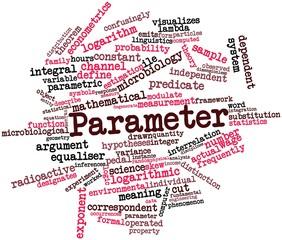 Word cloud for Parameter