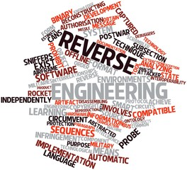 Word cloud for Reverse engineering