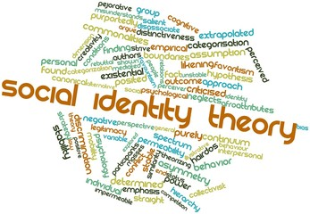 Word cloud for Social identity theory