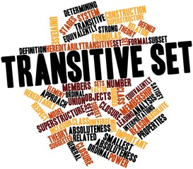 Word cloud for Transitive set