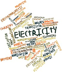 Word cloud for Electricity