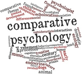 Word cloud for Comparative psychology