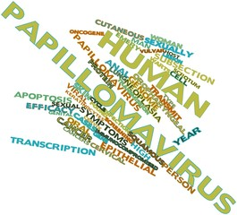 Word cloud for Human papillomavirus
