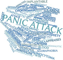 Word cloud for Panic attack