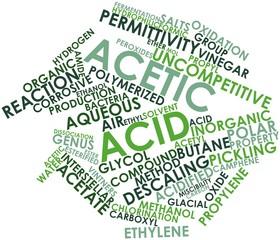 Word cloud for Acetic acid