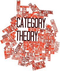 Word cloud for Category theory